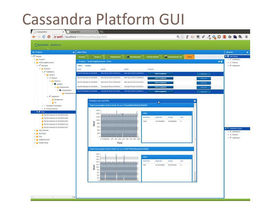 Cassandra Platform GUI
