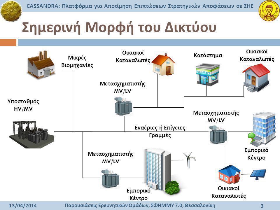 Παρουσιάσεις Ερευνητικών Ομάδων, ΣΦΗΜΜΥ 7.0, Θεσσαλονίκη CASSANDRA: Πλατφόρμα για Αποτίμηση Επιπτώσεων Στρατηγικών Αποφάσεων σε ΣΗΕ 13/04/2014 3 Σημερ