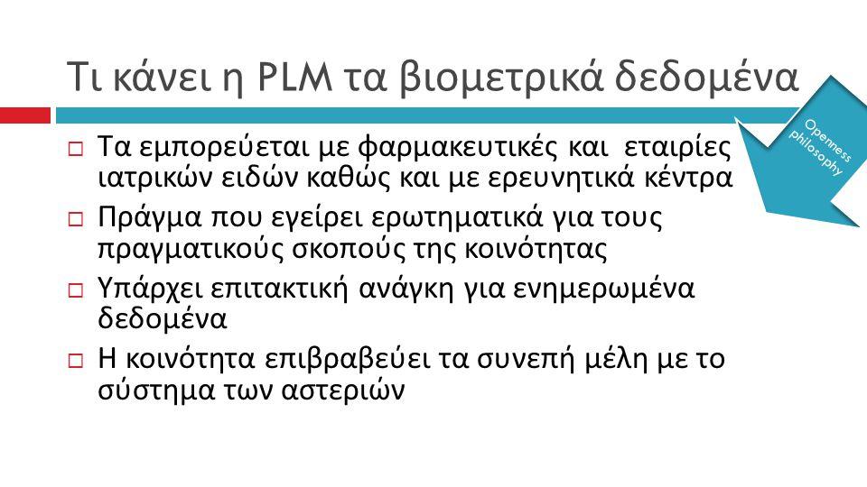 Τι κάνει η PLM τα βιομετρικά δεδομένα  Τα εμπορεύεται με φαρμακευτικές και εταιρίες ιατρικών ειδών καθώς και με ερευνητικά κέντρα  Πράγμα που εγείρε