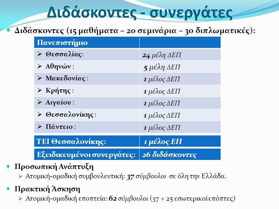 Διδάσκοντες - συνεργάτες  Διδάσκοντες (15 μαθήματα – 20 σεμινάρια – 30 διπλωματικές):  Προσωπική Ανάπτυξη  Ατομική-ομαδική συμβουλευτική: 37 σύμβου