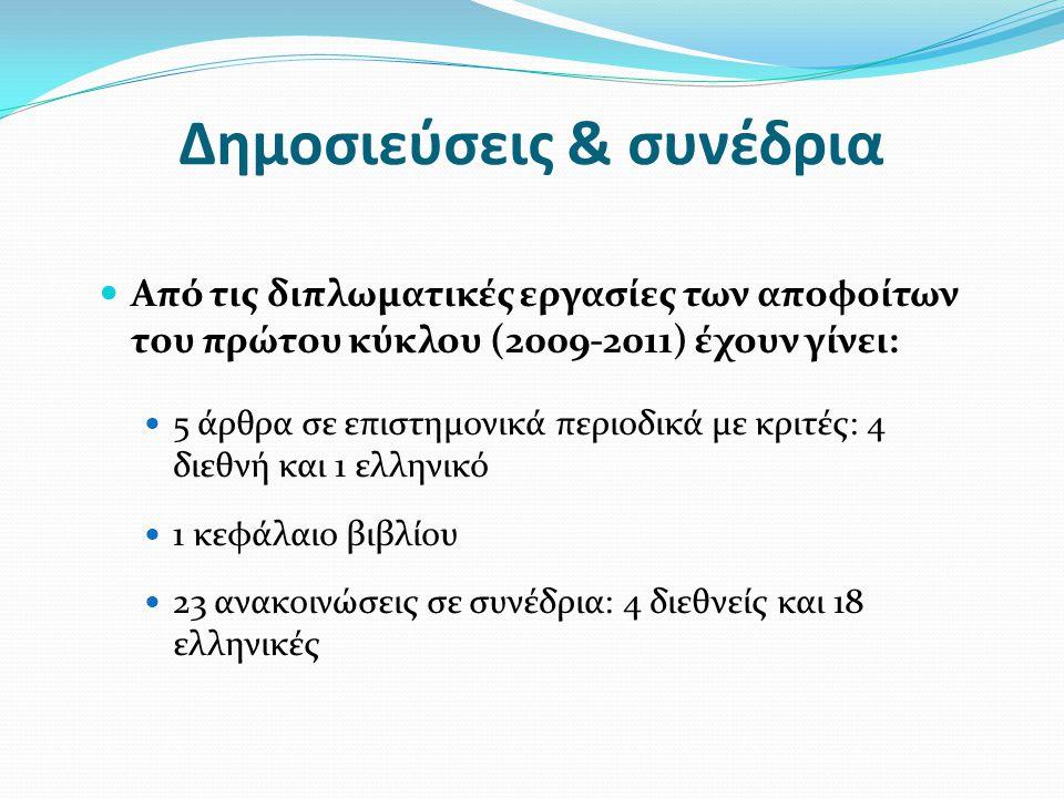 Ημερίδες - συμπόσια Διοργάνωση 4 Ημερίδων – Συμποσίων (περίοδος 2009 – 2012)  Συμπόσιο & Σεμινάριο με διεθνή συμμετοχή: «Αφηγηματικές Προσεγγίσεις στη Συμβουλευτική και την Εκπαίδευση».