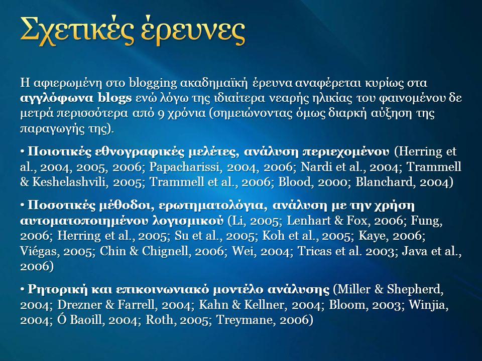 Η αφιερωμένη στο blogging ακαδημαϊκή έρευνα αναφέρεται κυρίως στα αγγλόφωνα blogs ενώ λόγω της ιδιαίτερα νεαρής ηλικίας του φαινομένου δε μετρά περισσ