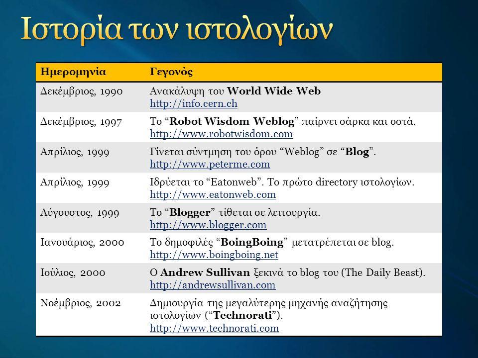 """ΗμερομηνίαΓεγονός Δεκέμβριος, 1990Ανακάλυψη του World Wide Web http://info.cern.ch Δεκέμβριος, 1997Το """"Robot Wisdom Weblog"""" παίρνει σάρκα και οστά. ht"""