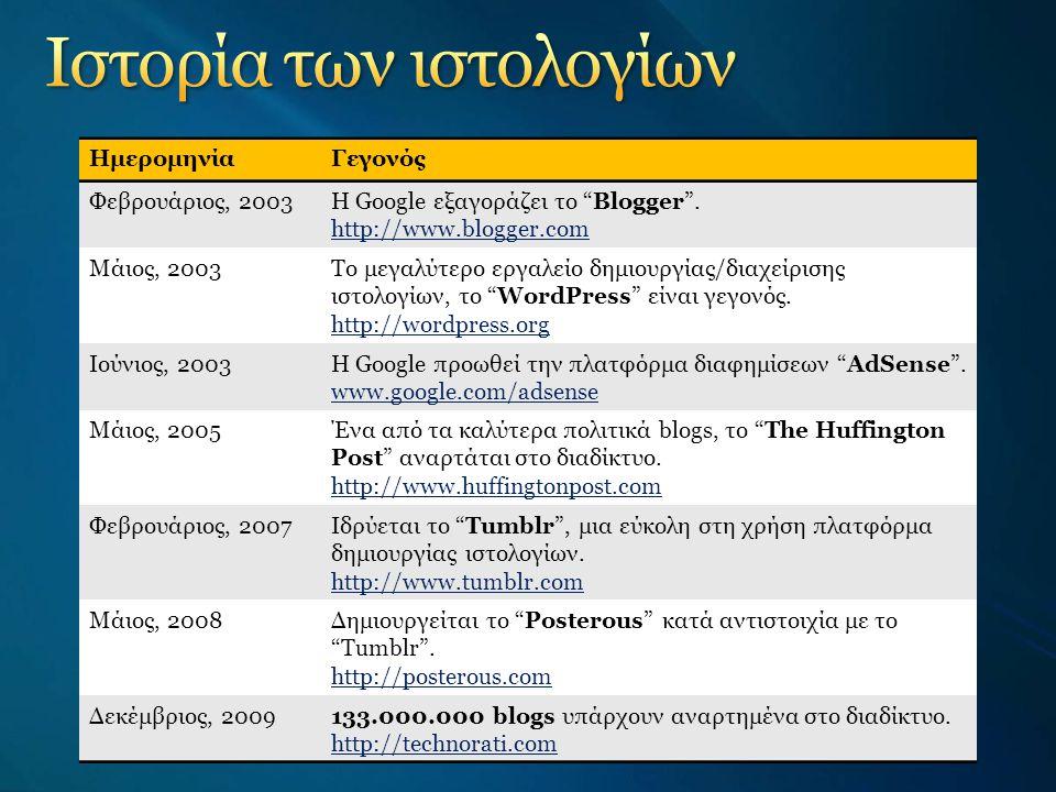 """ΗμερομηνίαΓεγονός Φεβρουάριος, 2003Η Google εξαγοράζει το """"Blogger"""". http://www.blogger.com Μάιος, 2003Το μεγαλύτερο εργαλείο δημιουργίας/διαχείρισης"""