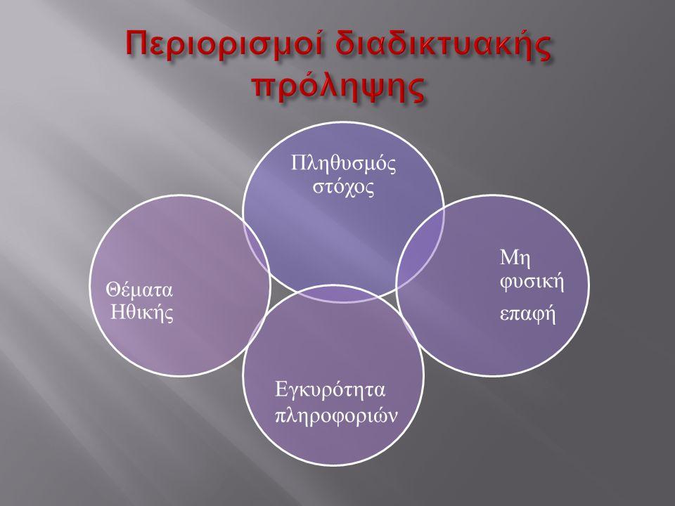 Πληθυσμός στόχος Μη φυσική επαφή Εγκυρότητα πληροφοριών Θέματα Ηθικής