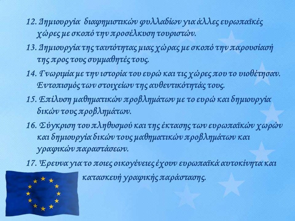 12. Δημιουργία διαφημιστικών φυλλαδίων για άλλες ευρωπαϊκές χώρες με σκοπό την προσέλκυση τουριστών. 13. Δημιουργία της ταυτότητας μιας χώρας με σκοπό