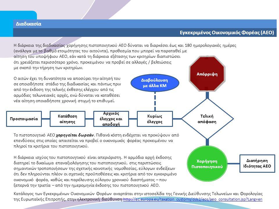 Πριν από την αίτηση Εγκεκριμένος Οικονομικός Φορέας (ΑΕΟ) • Η σχετική κοινοτική και εθνική Νομοθεσία • Η αίτηση και οι επεξηγηματικές σημειώσεις της • Το ερωτηματολόγιο αυτοαξιολόγησης • Οι Κατευθυντήριες Οδηγίες της Ευρωπαϊκής Επιτροπής • Η εφαρμογή AEO eLearning – Ιστοσελίδα TAXUDAEO eLearning Η ορθή και πλήρης ενημέρωση του οικονομικού φορέα για το θεσμό του ΑΕΟ και ιδιαίτερα για τις προϋποθέσεις που πρέπει να πληροί για την απόκτησή του, θεωρείται ζωτικής σημασίας, τόσο για την προετοιμασία της αίτησης, όσο και για την αξιολόγηση της ετοιμότητάς του ενόψει του σχετικού ελέγχου.