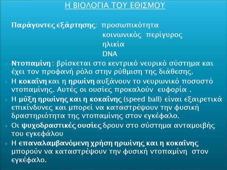 Η ΒΙΟΛΟΓΙΑ ΤΟΥ ΕΘΙΣΜΟΥ  Παράγοντες εξάρτησης: προσωπικότητα κοινωνικός περίγυρος ηλικία DNA  Ντοπαμίνη : βρίσκεται στο κεντρικό νευρικό σύστημα και