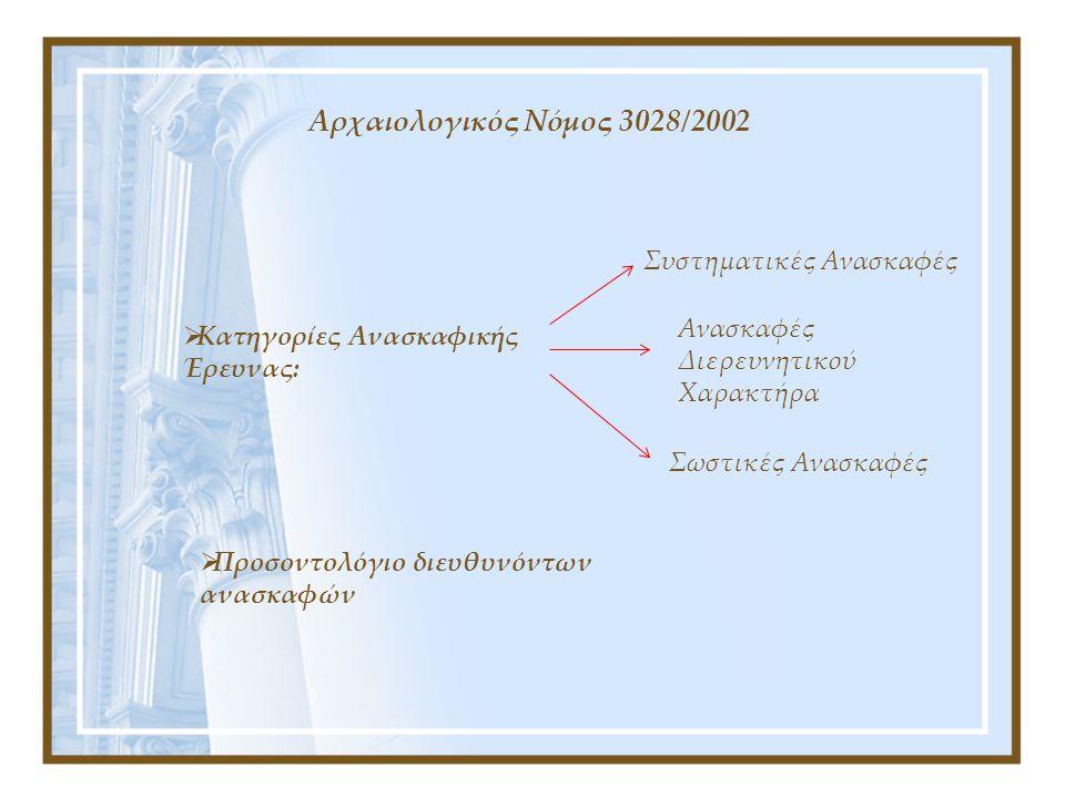 Αρχαιολογικός Νόμος 3028/2002  Κατηγορίες Ανασκαφικής Έρευνας: Συστηματικές Ανασκαφές Ανασκαφές Διερευνητικού Χαρακτήρα Σωστικές Ανασκαφές  Προσοντολόγιο διευθυνόντων ανασκαφών
