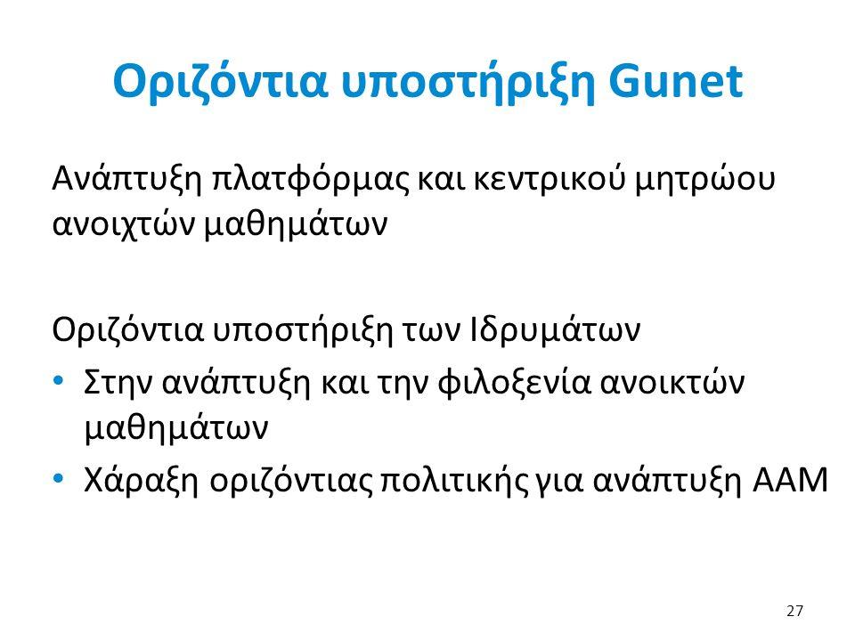 Οριζόντια υποστήριξη Gunet Ανάπτυξη πλατφόρμας και κεντρικού μητρώου ανοιχτών μαθημάτων Οριζόντια υποστήριξη των Ιδρυμάτων • Στην ανάπτυξη και την φιλ