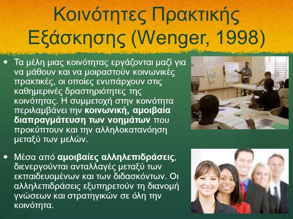 Κοινότητες Πρακτικής Εξάσκησης (Wenger, 1998)   Τα μέλη μιας κοινότητας εργάζονται μαζί για να μάθουν και να μοιραστούν κοινωνικές πρακτικές, οι οποίες ενυπάρχουν στις καθημερινές δραστηριότητες της κοινότητας.