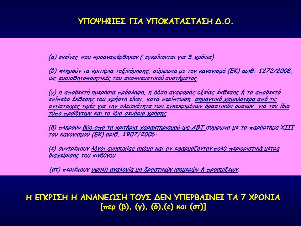 ΦΑΚΕΛΟΣ ΔΡΑΣΤΙΚΗΣ ΟΥΣΙΑΣ Στοιχεία (ΦΧ, Αποτελεσματικότητα, Τοξικολογικά, Περιβαλλοντολογικά) για τη δ.ο (Παράρτημα ΙΙ του Κανονισμού) Στοιχεία (ΦΧ, Αποτελεσματικότητα, Τοξικολογικά, Περιβαλλοντολογικά) για ένα αντιπροσωπευτικό βιοκτόνο προϊόν (Παράρτημα ΙΙΙ του Κανονισμού) Αποδεικτικά στοιχεία για τα κριτήρια εξαίρεσης