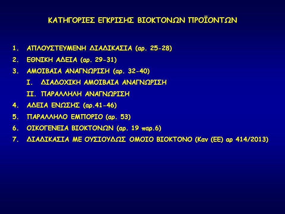 Οι δραστικές ουσίες εμφανίζονται στο Παράρτημα Ι του Κανονισμού (εμπεριέχονται και οι ουσίες που είχαν καταχωριστεί στο Παράρτημα ΙΑ της 98/8) Δεν περιέχονται ανησυχητικές ουσίες Δεν περιέχονται νανοϋλικά Το βιοκτόνο είναι επαρκώς αποτελεσματικό Δεν απαιτείται χρήση προστατευτικού εξοπλισμού από τον χρήστη ΑΠΛΟΥΣΤΕΥΜΕΝΗ ΔΙΑΔΙΚΑΣΙΑ (η έγκριση ισχύει αυτόματα σε όλα τα ΚΜ)