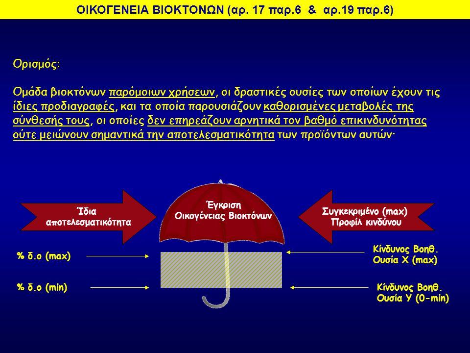 Επιτρεπόμενες αλλαγές στη σύνθεση της ομάδας βιοκτόνων: ΟΙΚΟΓΕΝΕΙΑ ΒΙΟΚΤΟΝΩΝ (αρ.