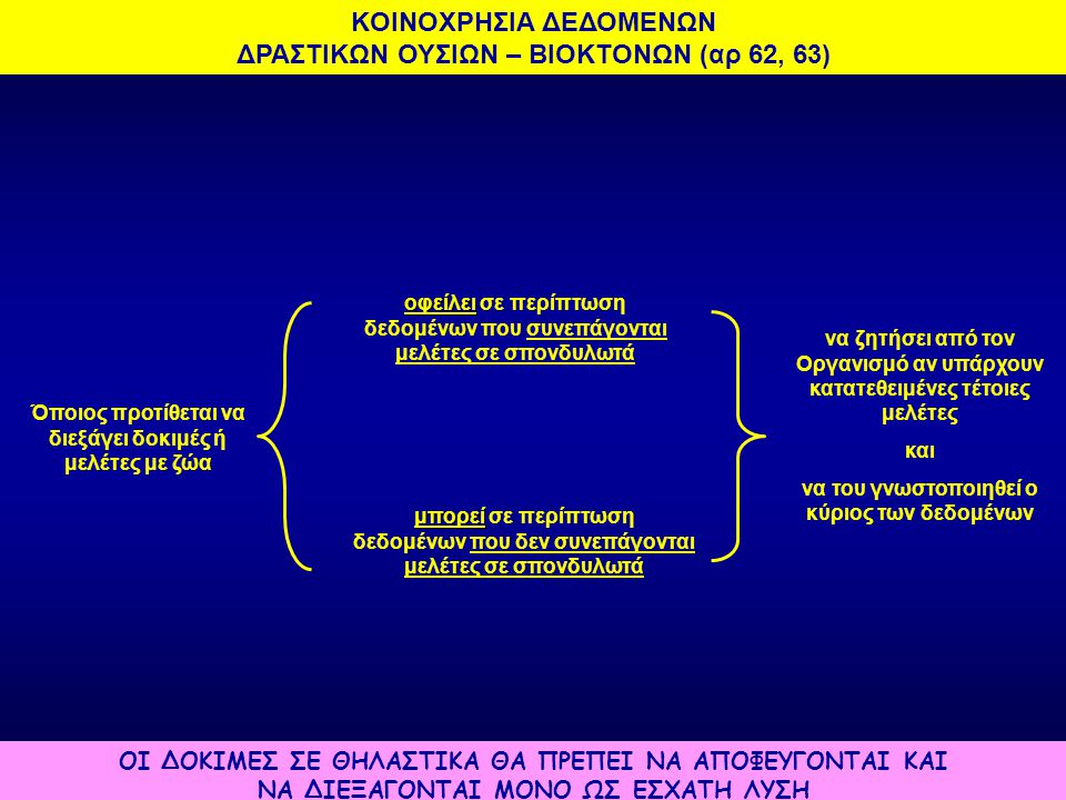 ΤΕΛΙΚΕΣ – ΜΕΤΑΒΑΤΙΚΕΣ ΔΙΑΤΑΞΕΙΣ ΚΑΝΟΝΙΣΜΟΣ (ΕΕ) αριθ 528/2012 του ΕΥΡΩΠΑΪΚΟΥ ΚΟΙΝΟΒΟΥΛΙΟΥ ΚΑΙ ΤΟΥ ΣΥΜΒΟΥΛΙΟΥ σχετικά με τη διάθεση στην αγορά και τη χρήση βιοκτόνων