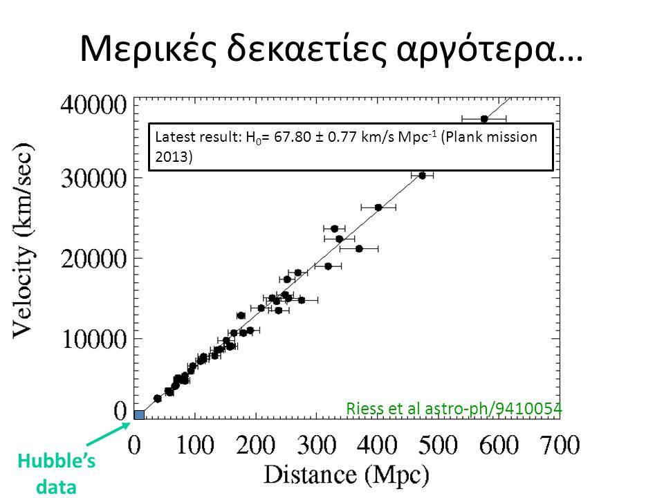 Μερικές δεκαετίες αργότερα… Riess et al astro-ph/9410054 Hubble's data Latest result: H 0 = 67.80 ± 0.77 km/s Mpc -1 (Plank mission 2013)