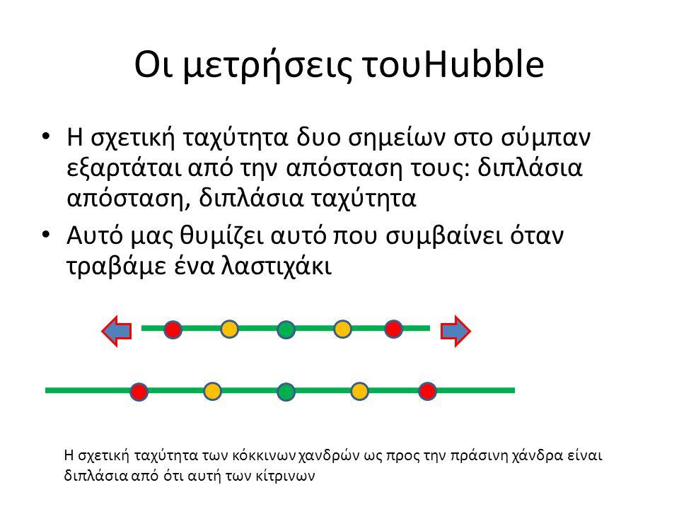 Οι μετρήσεις τουHubble • Η σχετική ταχύτητα δυο σημείων στο σύμπαν εξαρτάται από την απόσταση τους: διπλάσια απόσταση, διπλάσια ταχύτητα • Αυτό μας θυ