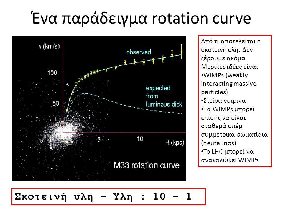 Ένα παράδειγμα rotation curve Από τι αποτελείται η σκοτεινή υλη; Δεν ξέρουμε ακόμα Μερικές ιδέες είναι • WIMPs (weakly interacting massive particles)