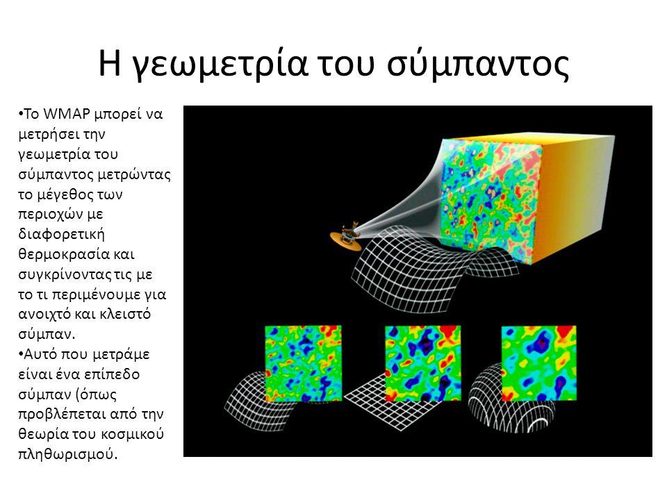 Η γεωμετρία του σύμπαντος • Το WMAP μπορεί να μετρήσει την γεωμετρία του σύμπαντος μετρώντας το μέγεθος των περιοχών με διαφορετική θερμοκρασία και συ