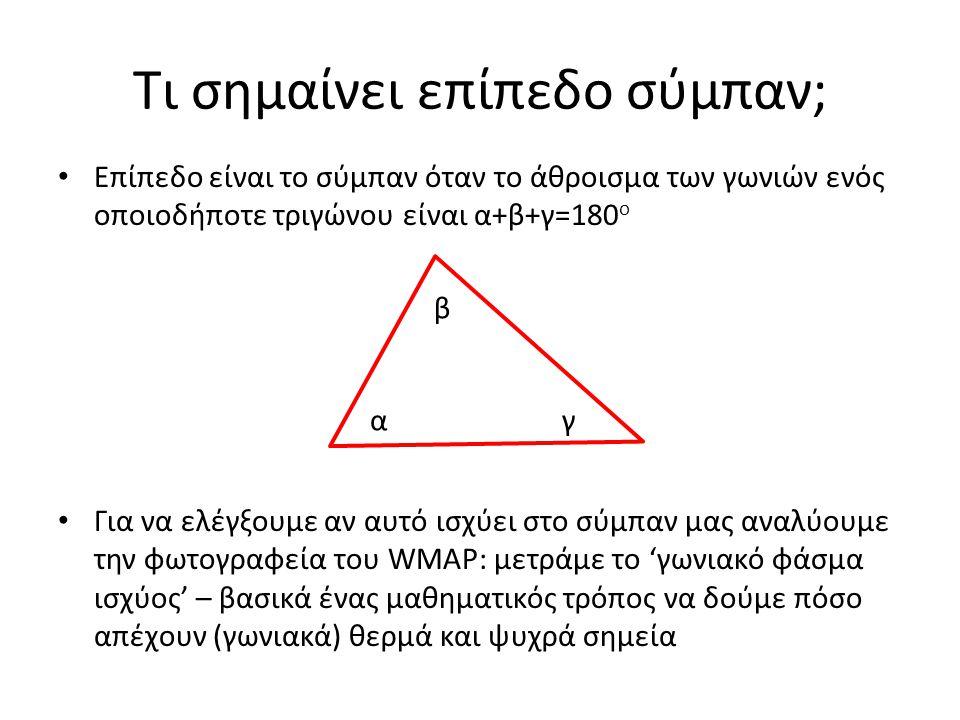 Τι σημαίνει επίπεδο σύμπαν; • Επίπεδο είναι το σύμπαν όταν το άθροισμα των γωνιών ενός οποιοδήποτε τριγώνου είναι α+β+γ=180 ο α β γ • Για να ελέγξουμε