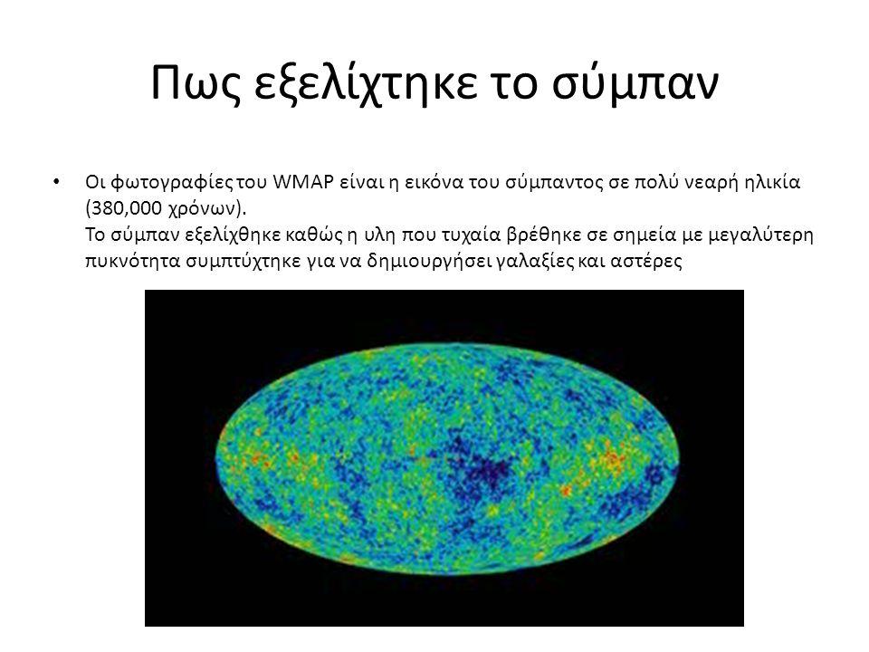 • Οι φωτογραφίες του WMAP είναι η εικόνα του σύμπαντος σε πολύ νεαρή ηλικία (380,000 χρόνων). Το σύμπαν εξελίχθηκε καθώς η υλη που τυχαία βρέθηκε σε σ