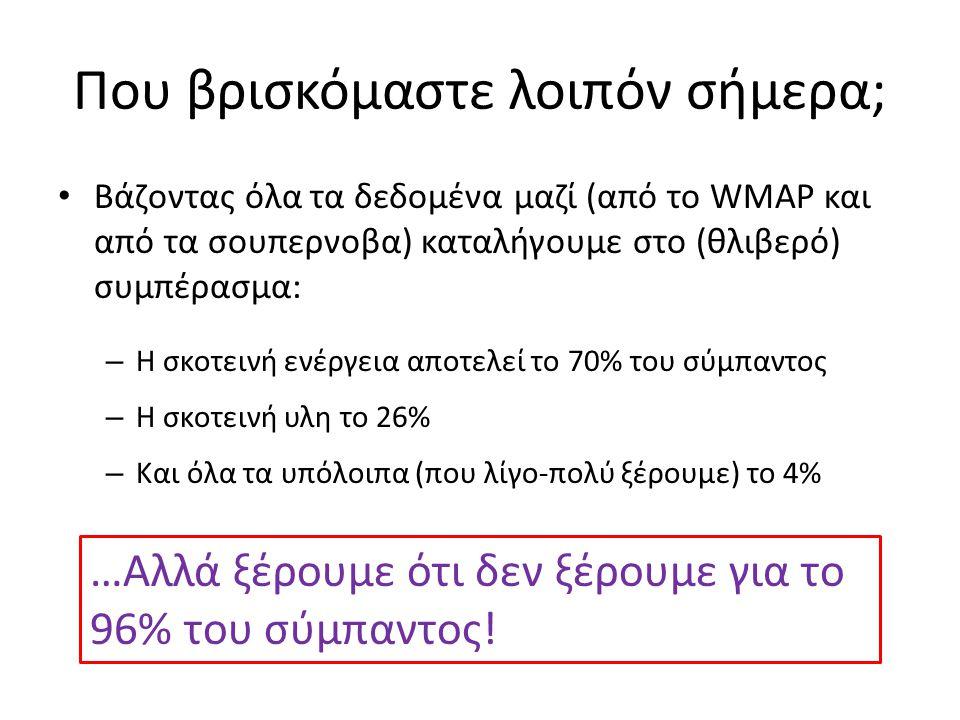 Που βρισκόμαστε λοιπόν σήμερα; • Βάζοντας όλα τα δεδομένα μαζί (από το WMAP και από τα σουπερνοβα) καταλήγουμε στο (θλιβερό) συμπέρασμα: – Η σκοτεινή