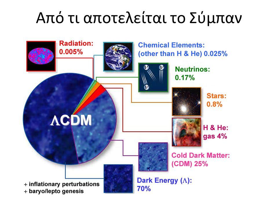Από τι αποτελείται το Σύμπαν