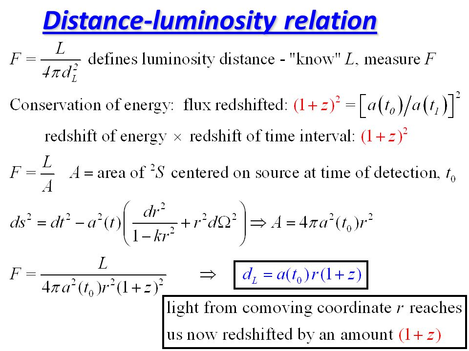 Distance-luminosity relation
