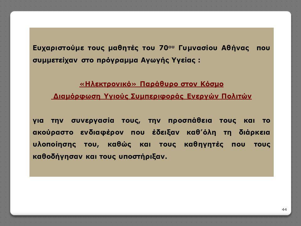 Ευχαριστούμε τους μαθητές του 70 ου Γυμνασίου Αθήνας που συμμετείχαν στο πρόγραμμα Αγωγής Υγείας : «Ηλεκτρονικό» Παράθυρο στον Κόσμο Διαμόρφωση Υγιούς