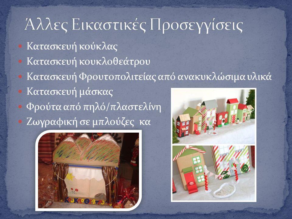  Κατασκευή κούκλας  Κατασκευή κουκλοθεάτρου  Κατασκευή Φρουτοπολιτείας από ανακυκλώσιμα υλικά  Κατασκευή μάσκας  Φρούτα από πηλό/πλαστελίνη  Ζωγραφική σε μπλούζες κα