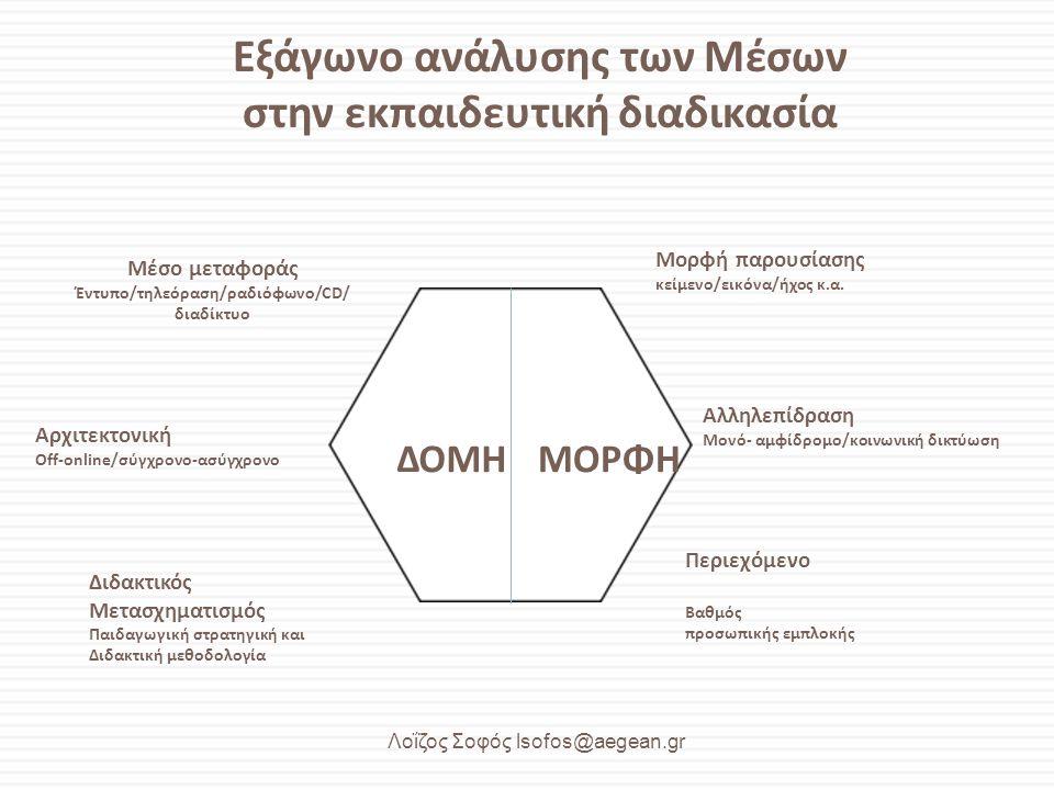 Εξάγωνο ανάλυσης των Μέσων στην εκπαιδευτική διαδικασία Λοΐζος Σοφός lsofos@aegean.gr Μέσο μεταφοράς Έντυπο/τηλεόραση/ραδιόφωνο/CD/ διαδίκτυο Μορφή πα