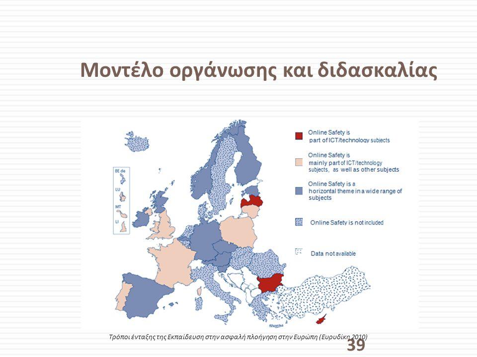 Μοντέλο οργάνωσης και διδασκαλίας 39 Τρόποι ένταξης της Εκπαίδευση στην ασφαλή πλοήγηση στην Ευρώπη (Ευρυδίκη 2010)