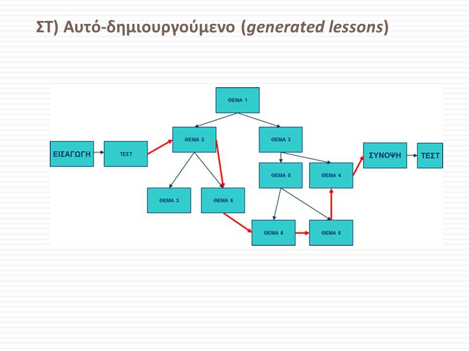 ΣΤ) Αυτό-δημιουργούμενο (generated lessons)