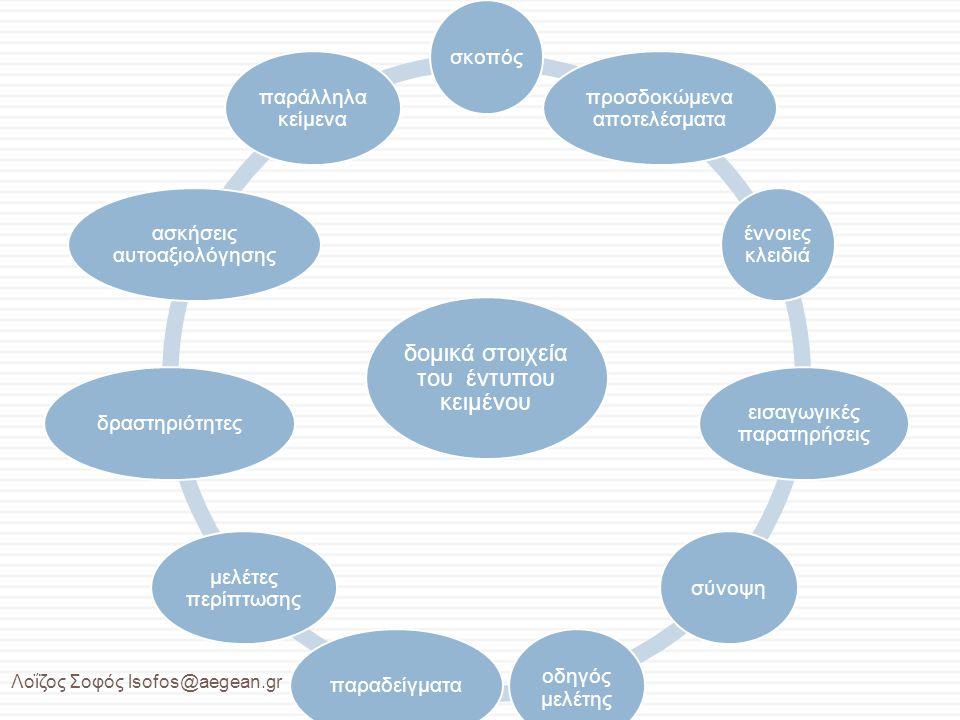 δομικά στοιχεία του έντυπου κειμένου σκοπός προσδοκώμενα αποτελέσματα έννοιες κλειδιά εισαγωγικές παρατηρήσεις σύνοψη οδηγός μελέτης παραδείγματα μελέ