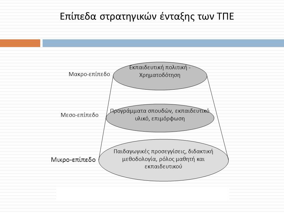 Επίπεδα στρατηγικών ένταξης των ΤΠΕ Εκπαιδευτική πολιτική - Χρηματοδότηση Μακρο-επίπεδο Προγράμματα σπουδών, εκπαιδευτικό υλικό, επιμόρφωση Παιδαγωγικ