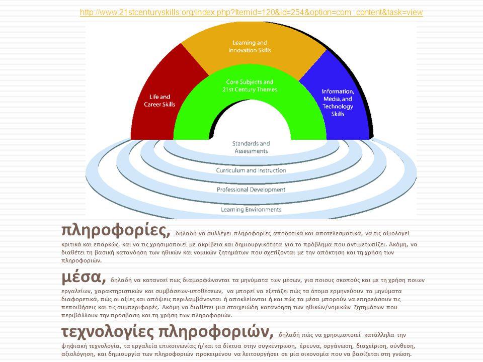 πληροφορίες, δηλαδή να συλλέγει πληροφορίες αποδοτικά και αποτελεσματικά, να τις αξιολογεί κριτικά και επαρκώς, και να τις χρησιμοποιεί με ακρίβεια κα