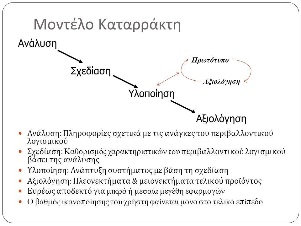Μοντέλο πρωτοτυποποίησης  Μείωση των προβλημάτων των απαιτήσεων και κόστους  Καθορισμός στόχων του πρωτοτύπου  Πλήρης ορισμός των απαιτήσεων