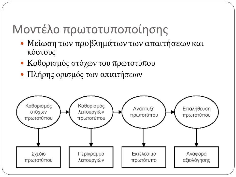 Μοντέλο πρωτοτυποποίησης  Πλεονεκτήματα: Ανακαλύπτονται και διορθώνονται:  Παρεξηγήσεις µεταξύ των χρηστών και των δηµιουργών  Παραλειπόµενες υπηρεσίες στο σύστηµα  Δυσκολίες στη χρήση  Ασυνέχειες και κενά στις προδιαγραφές  Μειονέκτημα: το κόστος ανάπτυξής του αποτελεί ένα µεγάλο µέρος του συνολικού κόστους του συστήµατος που αναπτύσσεται