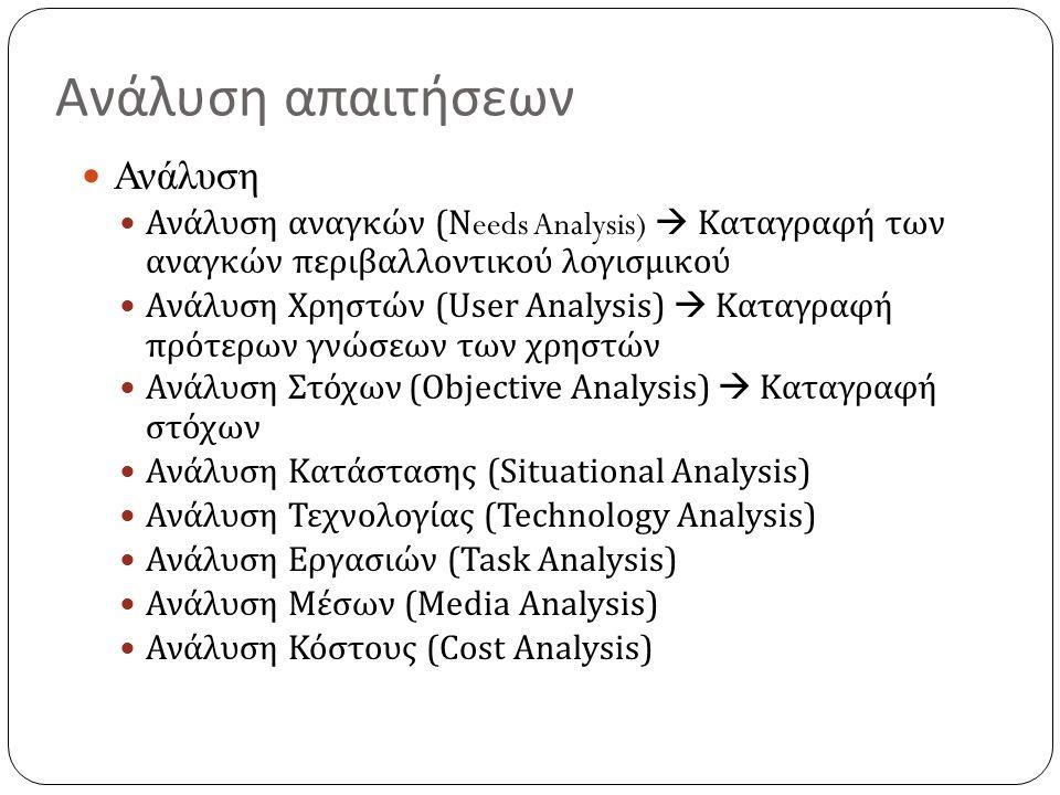 Ανάλυση αναγκών  Ενέργειες που πρέπει να πραγματοποιηθούν, ποιες είναι οι προτεραιότητες  Μέσα  Ερωτηματολόγια  Συνεντεύξεις  Ομάδες εστίασης ενδιαφέροντος  Αποτέλεσμα : στόχοι multimedia εφαρμογής  Παρουσίαση κατάσταση  Λήψη αποφάσεων  Ανάπτυξη δεξιοτήτων