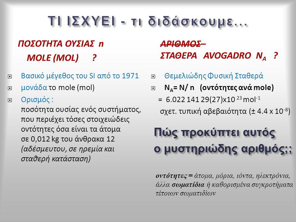  Βασικό μέγεθος του SI από το 1971  μονάδα το mole (mol)  Ορισμός : ποσότητα ουσίας ενός συστήματος, που περιέχει τόσες στοιχειώδεις οντότητες όσα είναι τα άτομα σε 0,012 kg του άνθρακα 12 (αδέσμευτου, σε ηρεμία και σταθερή κατάσταση)  Θεμελιώδης Φυσική Σταθερά  N A = N/ n (οντότητες ανά mole) = 6.022 141 29(27)x10 23 mol -1 σχετ.