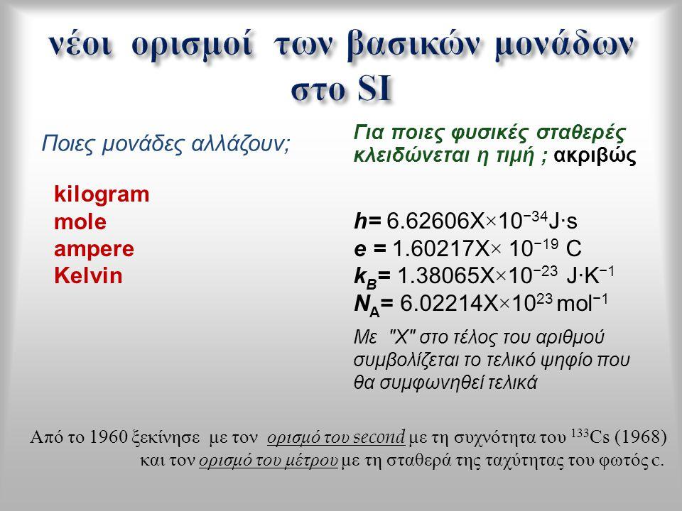 Ποιες μονάδες αλλάζουν; Για ποιες φυσικές σταθερές κλειδώνεται η τιμή ; ακριβώς kilogram mole ampere Kelvin h= 6.62606X×10 −34 J·s e = 1.60217X× 10 −19 C k Β = 1.38065X×10 −23 J·K −1 N A = 6.02214X×10 23 mol −1 Με X στο τέλος του αριθμού συμβολίζεται το τελικό ψηφίο που θα συμφωνηθεί τελικά Από το 1960 ξεκίνησε με τον ορισμό του second με τη συχνότητα του 133 Cs (1968) και τον ορισμό του μέτρου με τη σταθερά της ταχύτητας του φωτός c.