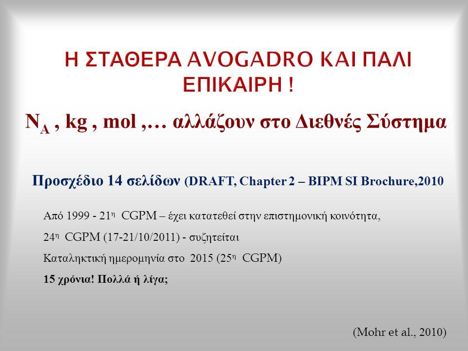 N A, kg, mol,… αλλάζουν στο Διεθνές Σύστημα Προσχέδιο 14 σελίδων (DRAFT, Chapter 2 – BIPM SI Brochure,2010 Από 1999 - 21 η CGPM – έχει κατατεθεί στην επιστημονική κοινότητα, 24 η CGPM (17-21/10/2011) - συζητείται Καταληκτική ημερομηνία στο 2015 (25 η CGPM) 15 χρόνια .