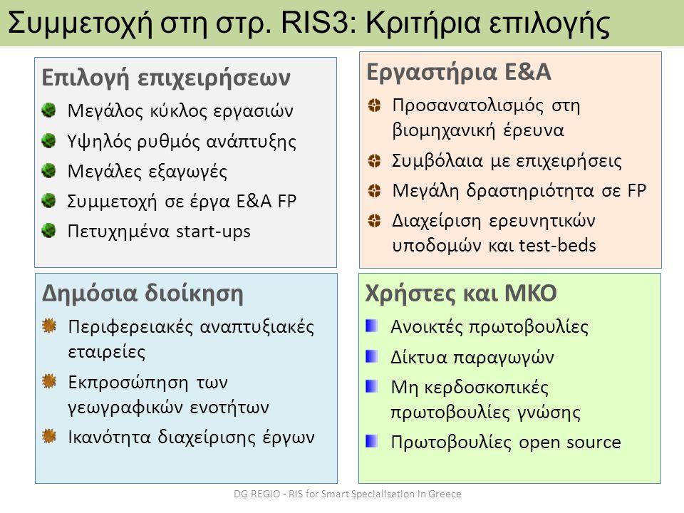 Επιλογή επιχειρήσεων Μεγάλος κύκλος εργασιών Υψηλός ρυθμός ανάπτυξης Μεγάλες εξαγωγές Συμμετοχή σε έργα Ε&Α FP Πετυχημένα start-ups DG REGIO - RIS for Smart Specialisation in Greece Συμμετοχή στη στρ.