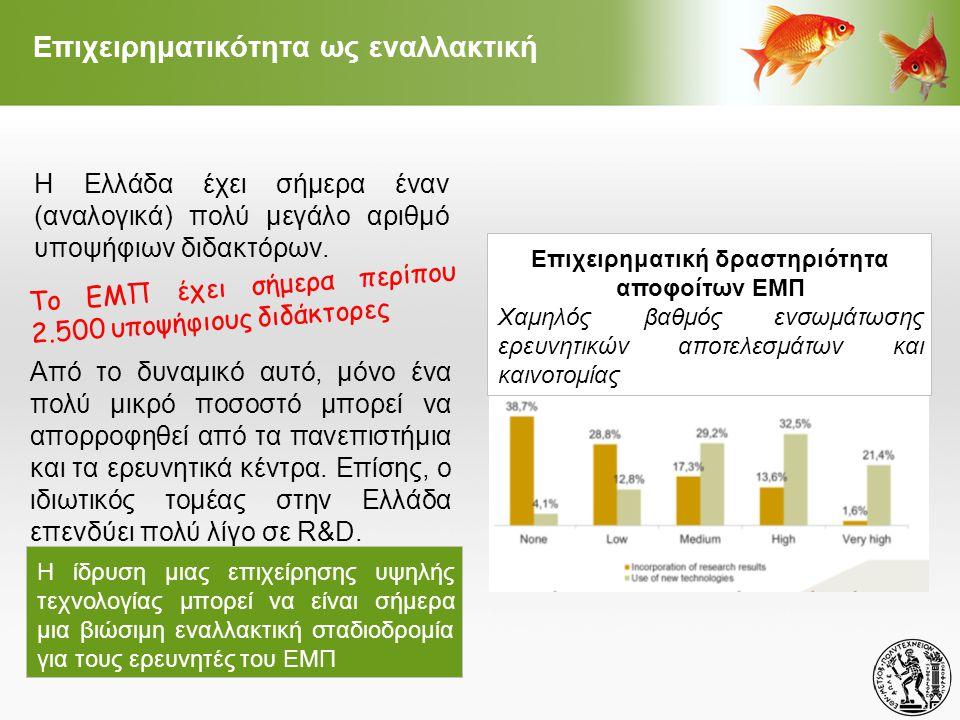 Επιχειρηματικότητα ως εναλλακτική Η Ελλάδα έχει σήμερα έναν (αναλογικά) πολύ μεγάλο αριθμό υποψήφιων διδακτόρων. Από το δυναμικό αυτό, μόνο ένα πολύ μ