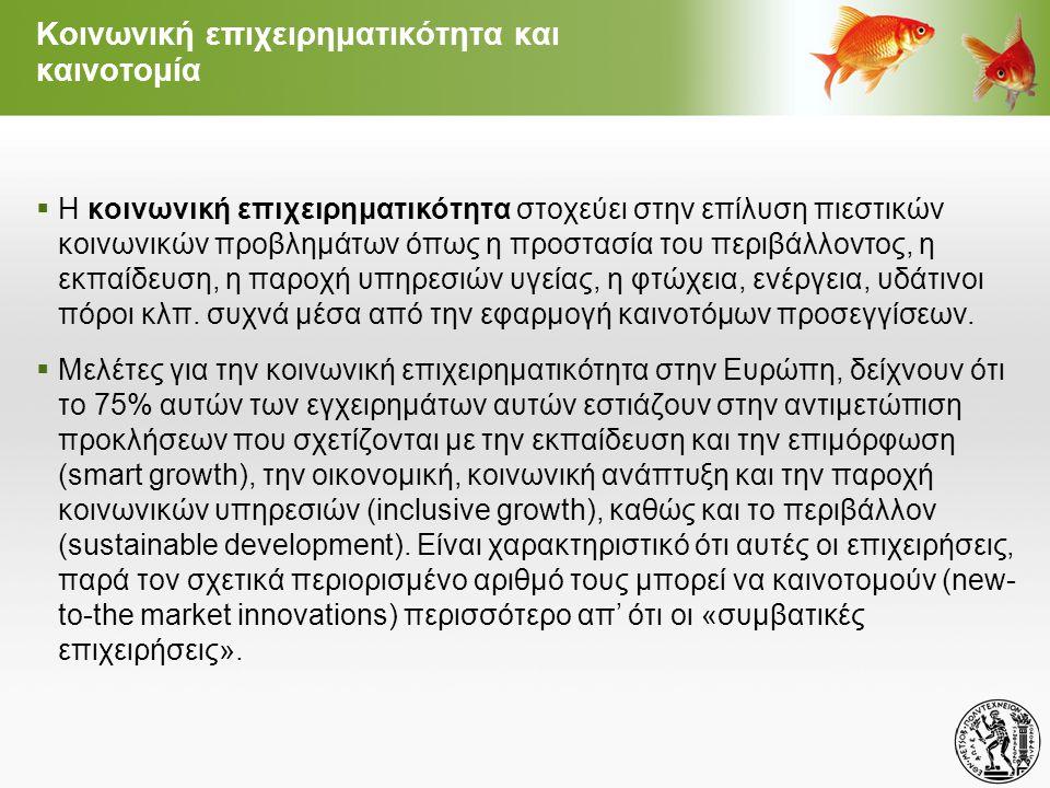 Αριθμός ελληνικών δημοσιεύσεων (πηγή: ΕΚΤ)