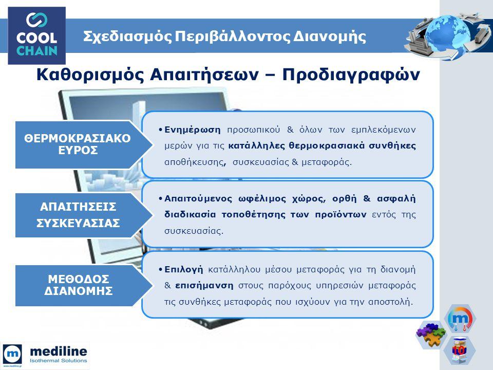 Σχεδιασμός Περιβάλλοντος Διανομής •Ενημέρωση προσωπικού & όλων των εμπλεκόμενων μερών για τις κατάλληλες θερμοκρασιακά συνθήκες αποθήκευσης, συσκευασί
