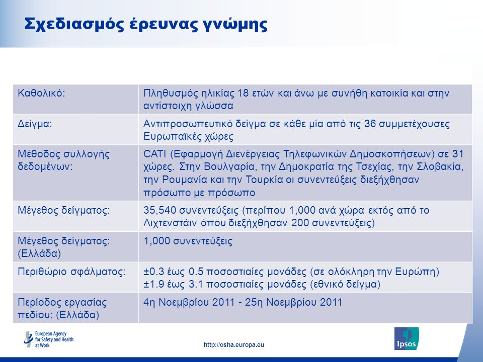 2 http://osha.europa.eu Click to add text here Σχεδιασμός έρευνας γνώμης Note: insert graphs, tables, images here Καθολικό:Πληθυσμός ηλικίας 18 ετών και άνω με συνήθη κατοικία και στην αντίστοιχη γλώσσα Δείγμα:Αντιπροσωπευτικό δείγμα σε κάθε μία από τις 36 συμμετέχουσες Ευρωπαϊκές χώρες Μέθοδος συλλογής δεδομένων: CATI (Εφαρμογή Διενέργειας Τηλεφωνικών Δημοσκοπήσεων) σε 31 χώρες.