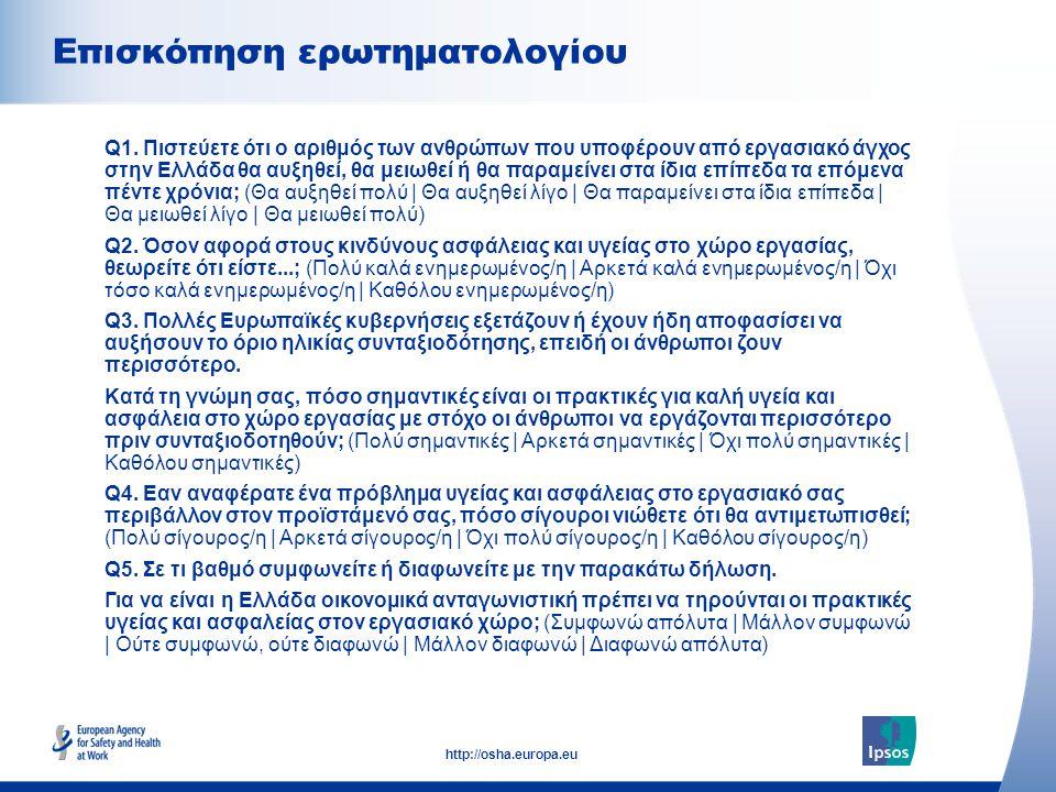 14 http://osha.europa.eu Φύλο Ηλικία Εργασιακή κατάσταση Όσον αφορά στους κινδύνους ασφάλειας και υγείας στο χώρο εργασίας, θεωρείτε ότι...; (%) Σύνολο Άντρας Γυναίκα Ηλικίας 18-34 Ηλικίας 35-54 Ηλικίας 55-64 Ενεργή Μη ενεργή Επίπεδο πληροφόρησης σχετικά με τους κινδύνους ασφάλειας και υγείας στον χώρο εργασίας (Ελλάδα) Διαφορά έως 100 τοις εκατό λόγω εξαίρεσης του Δεν Γνωρίζω, Καθολικό: Πληθυσμός ηλικίας 18 – 64