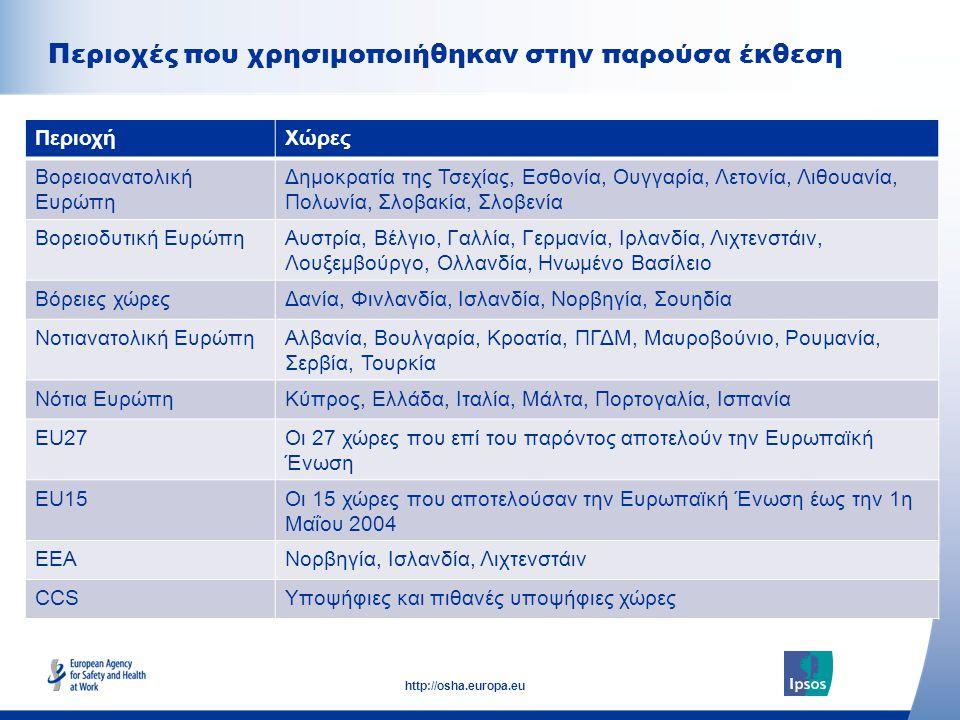 5 http://osha.europa.eu Click to add text here Περιοχές που χρησιμοποιήθηκαν στην παρούσα έκθεση Note: insert graphs, tables, images here ΠεριοχήΧώρες Βορειοανατολική Ευρώπη Δημοκρατία της Τσεχίας, Εσθονία, Ουγγαρία, Λετονία, Λιθουανία, Πολωνία, Σλοβακία, Σλοβενία Βορειοδυτική ΕυρώπηΑυστρία, Βέλγιο, Γαλλία, Γερμανία, Ιρλανδία, Λιχτενστάιν, Λουξεμβούργο, Ολλανδία, Ηνωμένο Βασίλειο Βόρειες χώρεςΔανία, Φινλανδία, Ισλανδία, Νορβηγία, Σουηδία Νοτιανατολική ΕυρώπηΑλβανία, Βουλγαρία, Κροατία, ΠΓΔΜ, Μαυροβούνιο, Ρουμανία, Σερβία, Τουρκία Νότια ΕυρώπηΚύπρος, Ελλάδα, Ιταλία, Μάλτα, Πορτογαλία, Ισπανία EU27Οι 27 χώρες που επί του παρόντος αποτελούν την Ευρωπαϊκή Ένωση EU15Οι 15 χώρες που αποτελούσαν την Ευρωπαϊκή Ένωση έως την 1η Μαΐου 2004 EEAΝορβηγία, Ισλανδία, Λιχτενστάιν CCSΥποψήφιες και πιθανές υποψήφιες χώρες