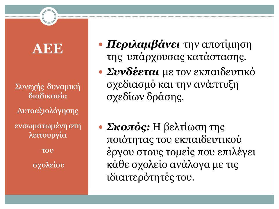 Με την αυτοαξιολόγηση επιδιώκεται η διαμόρφωση « κουλτούρας αξιολόγησης » Με την αυτοαξιολόγηση επιδιώκεται η διαμόρφωση « κουλτούρας αξιολόγησης » Εμπεριέχει και καθιερώνει στοιχεία όπως :  Συλλογικές διαδικασίες ( τα στοιχεία της Ετήσιας Έκθεσης Αξιολόγησης του ΕΕ είναι προϊόν συνεργασίας, συνεκτίμησης και συναπόφασης )  Αξιολόγηση ομοτέχνων (peer evaluation) που προωθεί τις σχέσεις αμοιβαιότητας και εμπιστοσύνης, την ανταλλαγή εμπειριών, τη ανάπτυξη επιστημονικών συνεργασιών, την προώθηση μορφών ενδοσχολικής επιμόρφωσης